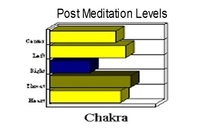 Energy-Levels-pm_1