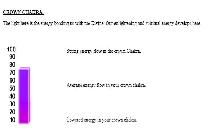 Janine Crown Energy